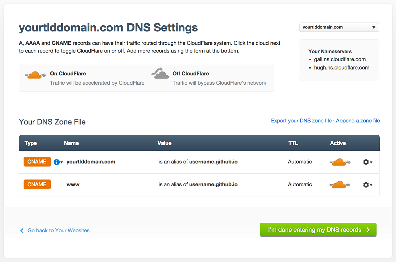 CloudFlare DNS settings for GitHub Pages